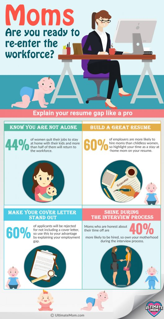 Mom-are-your-ready1_infographic